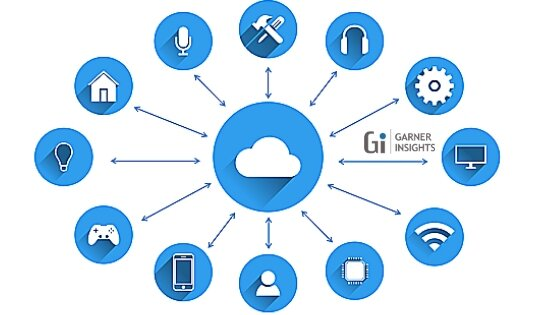 Security Policy Management Market latest demand by 2019-2024 with leading players like – Check Point Software Technologies, HPE Development LP, FireMon, Palo Alto Networks