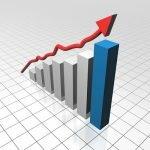 Global Accounts Payable Automation Market