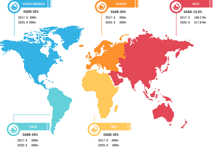 HD Map for Autonomous Vehicles Market by Growing Technology Trends 2027 – Civil Maps, DeepMap, HERE Technologies, MapmyIndia, Momenta, NVIDIA, TomTom International BV and NavInfo