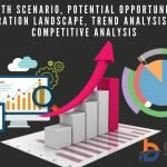 Global Sepsis Diagnostics Market